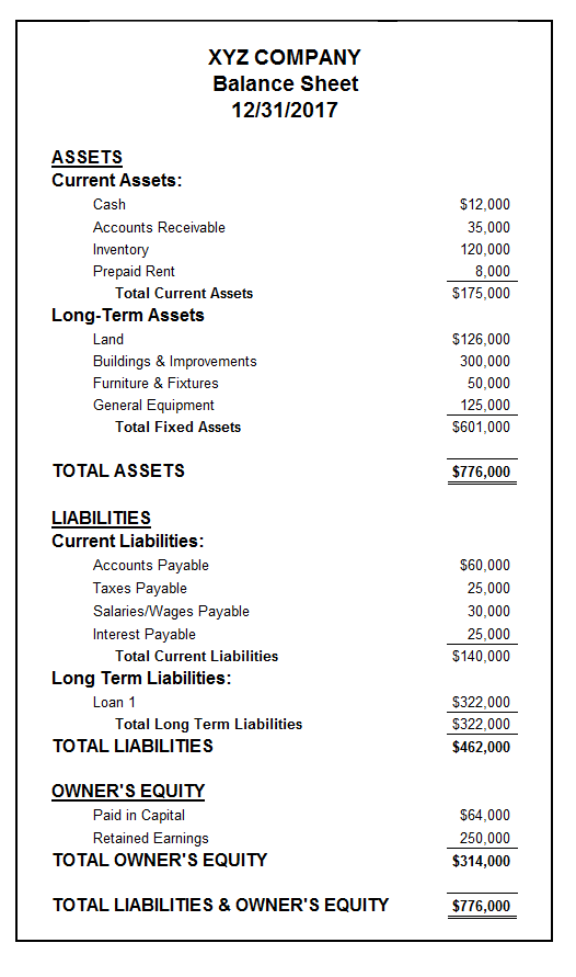 sample balance sheets excel