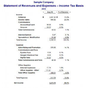 Small Business Bookkeeping - Internal Income Statement